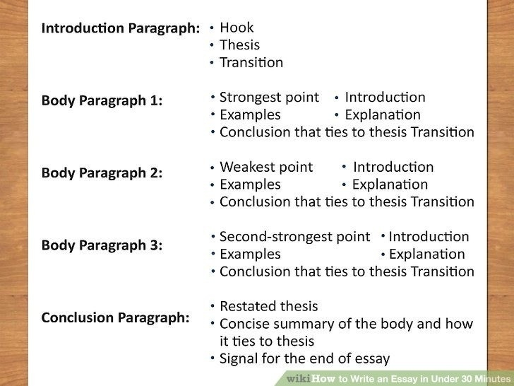 3 Body Paragraph Examples | World Of Example inside 3 Body Paragraph Examples 18712