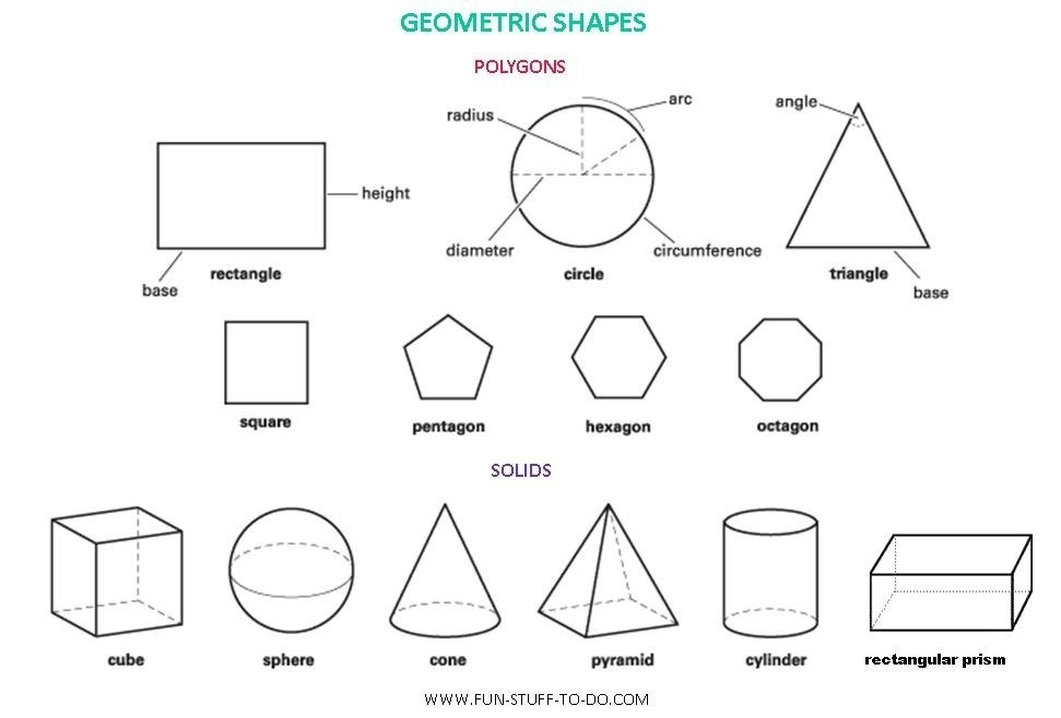 3D Geometric Shapes And Names | World Of Example within 3D Geometric Shapes Names 19463
