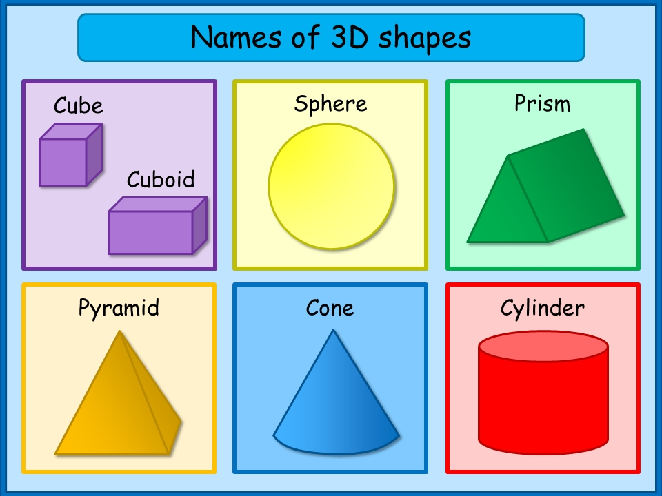 3D Shapes - Mnm For Students with 3D Shapes Names 19563