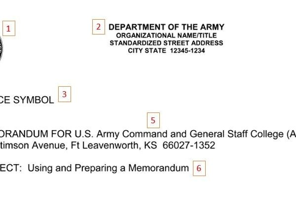 Joining The Army Hq Throughout Memorandum Format Spacing - Examples
