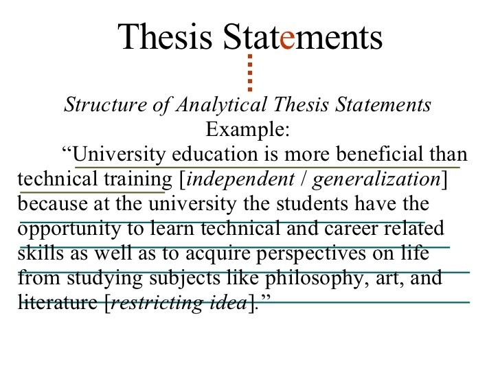 Thesis Statement Examples For Essay  Examples And Forms Awesome Collection Of Essay About Health Business Essays Samples With  Thesis Statement Examples For Essay