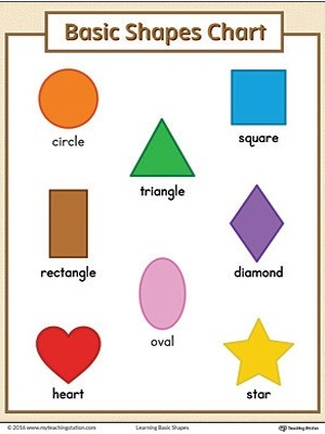 Basic Geometric Shapes Printable Chart (Color) | Myteachingstation regarding Geometric Shapes Chart 24563