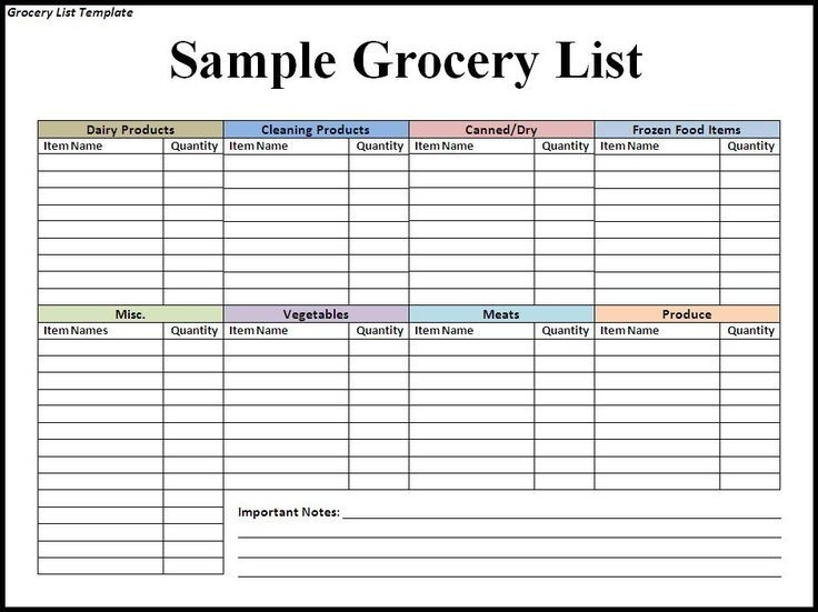 Best 25+ Grocery List Templates Ideas On Pinterest | Recipe And regarding Shopping List Template 20348
