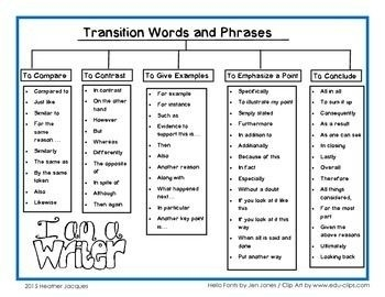Best 25+ Transition Words Examples Ideas On Pinterest | Examples pertaining to Conclusion Transitions Examples 20650