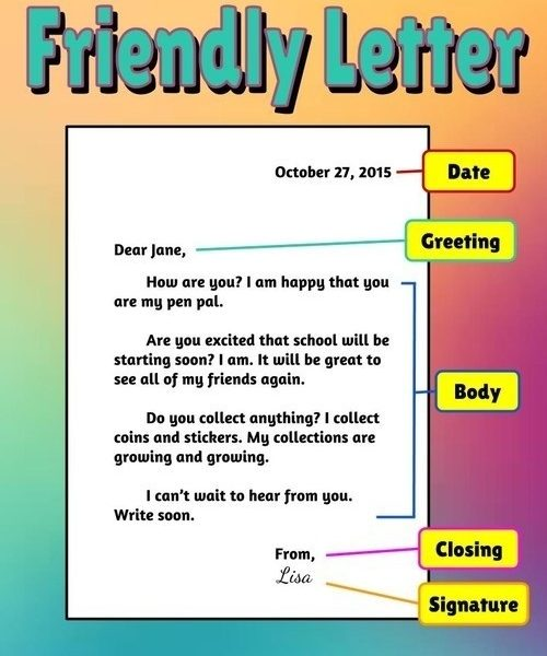 Friendly Letter Format Template | Best 25 Writing A Friendly Letter Ideas On Pinterest Letter Inside