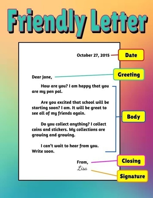 Best 25 Writing A Friendly Letter Ideas On Pinterest Letter inside Friendly Letter Format 19966