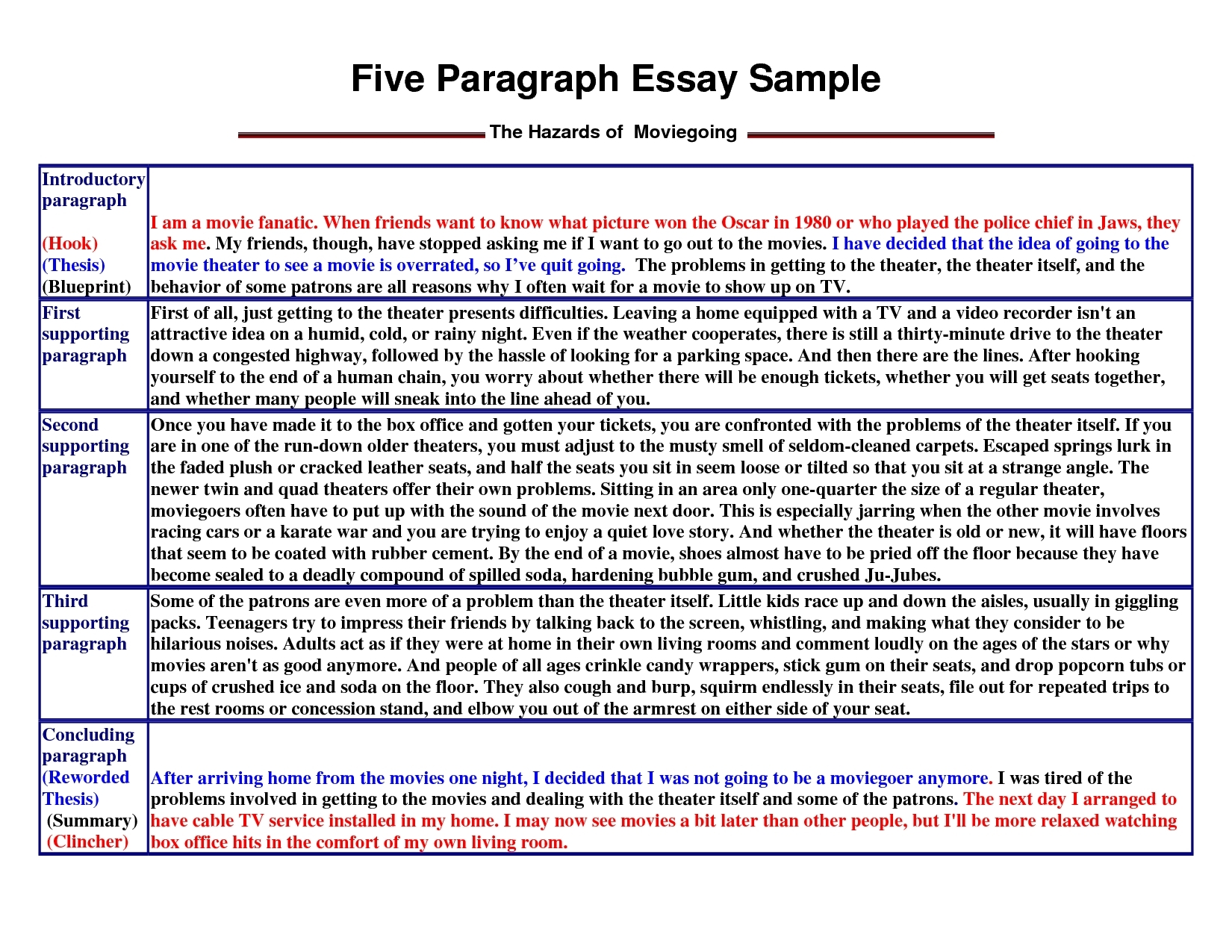 Body Paragraph Essay Example | World Of Example inside Body Paragraph Essay Example 18811