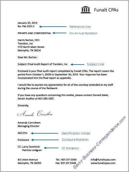 Business Letter With Additional Letter Elements: Reference Line inside Business Letter Format With Subject Line 20138