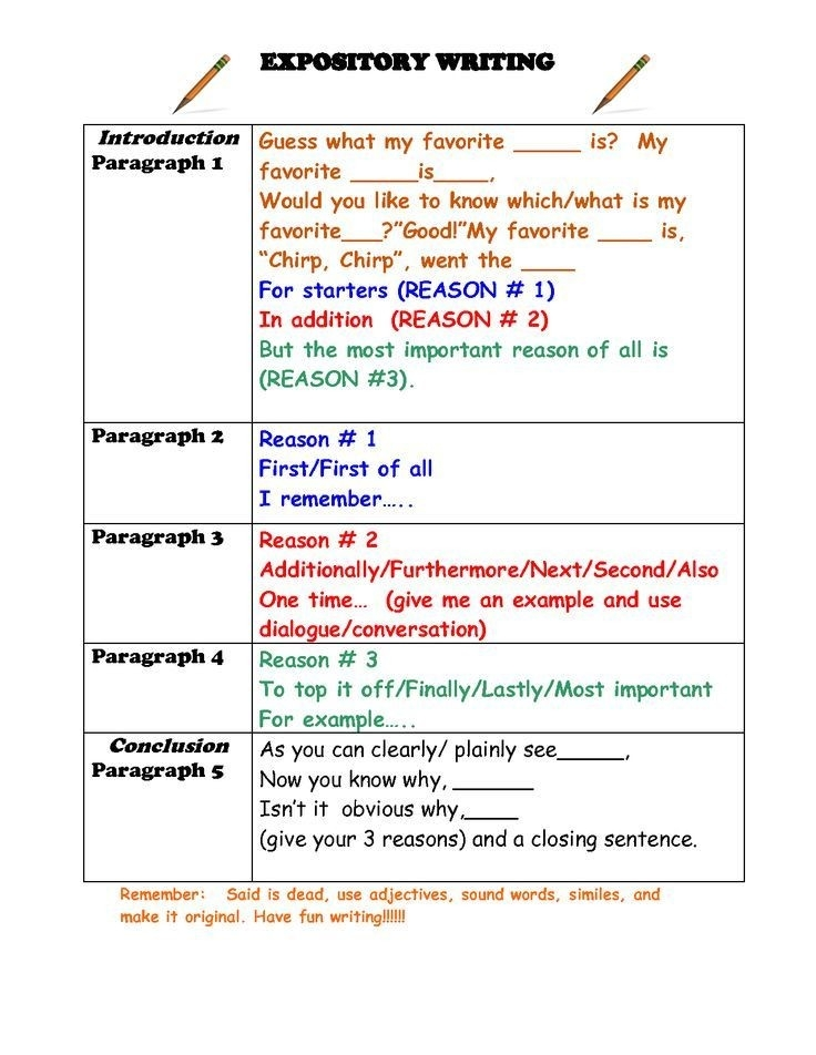 Conclusion Paragraph Format Elementary Students - Google Search pertaining to Conclusion Paragraph Examples 5Th Grade 20770