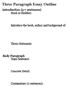 Conclusion Paragraph Outline Example | World Of Example intended for Conclusion Paragraph Outline Example 21122