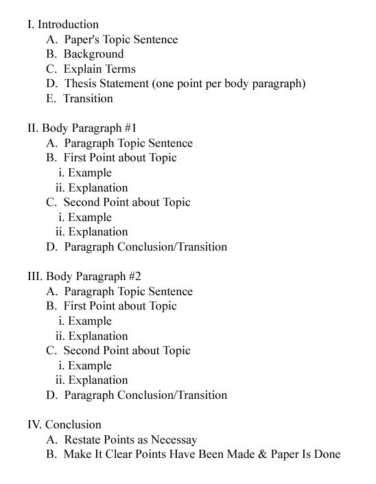 Conclusion Paragraph Outline Example | World Of Example throughout Conclusion Paragraph Outline Example 21122