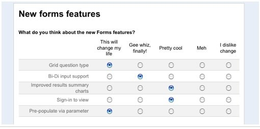 Conducting Data-Rich Surveys Just Got Easier With Forms In Google throughout Google Forms Survey 24683