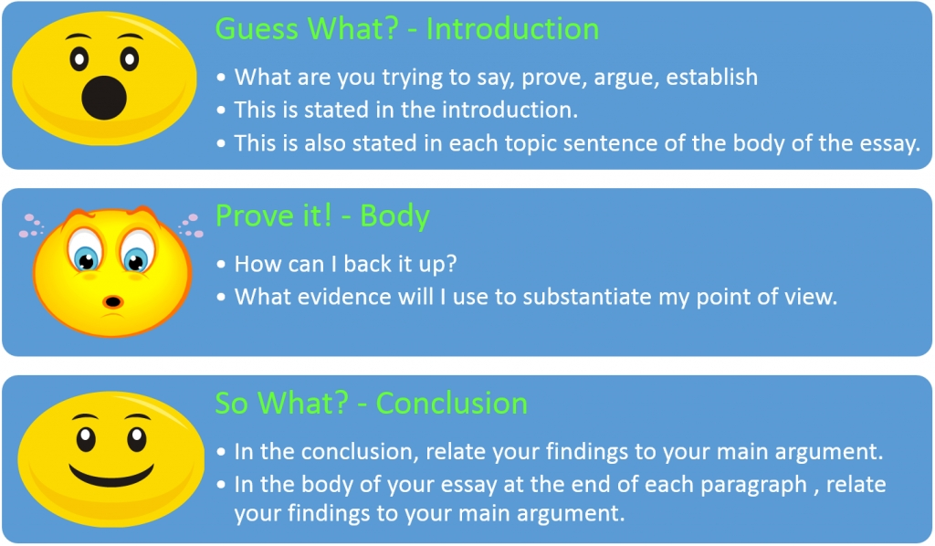 Custom Essay Writer - Central Park Sightseeing What Are throughout Conclusion Structure Example 20730