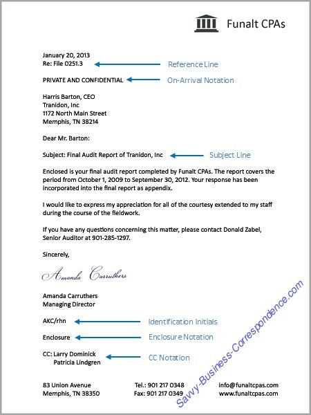 Elements Of A Business Letter within Business Letter Format Enclosure 20098