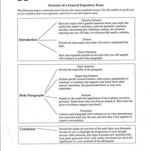 International Business Essays Example Informative Essay  Outline Format Sample Student Good With Regard  To Informative Essay Outline Th Grade Examples Of Thesis Essays also Essay On Religion And Science Example Informative Essay  Outline Format Sample Student Good With  English Literature Essay Questions