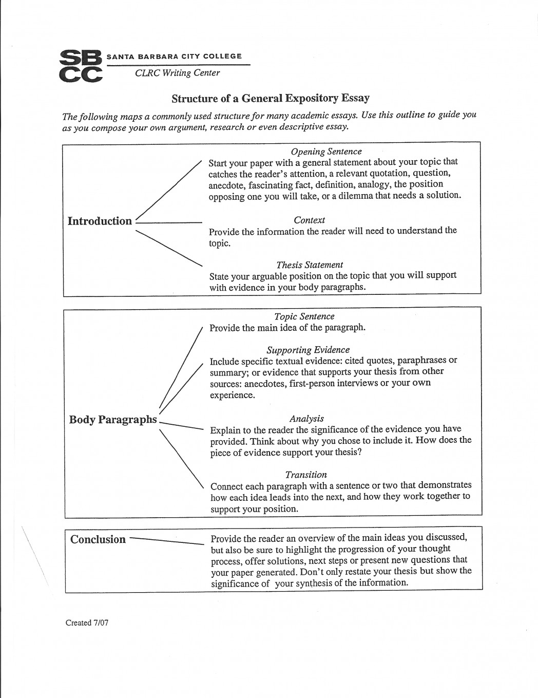 Effective leads for informational essay