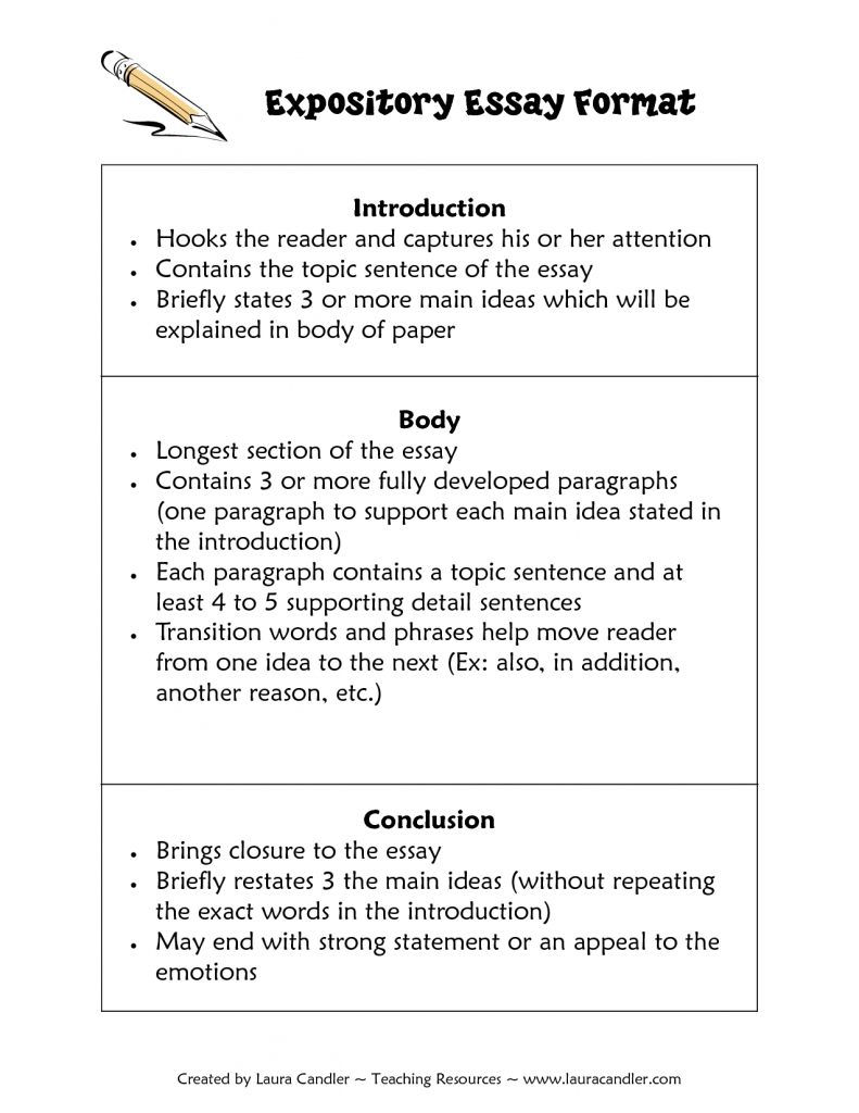 Expository Essay Structure - Fieldstation.co intended for Expository Essay Format 21081