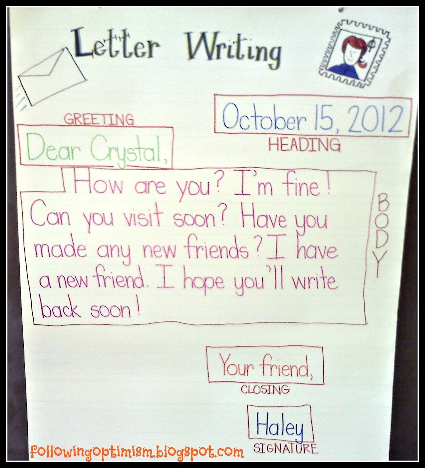 Following Optimism In 2Nd Grade: Lots And Lots Of Anchor Charts inside Friendly Letter Format 2Nd Grade 20901