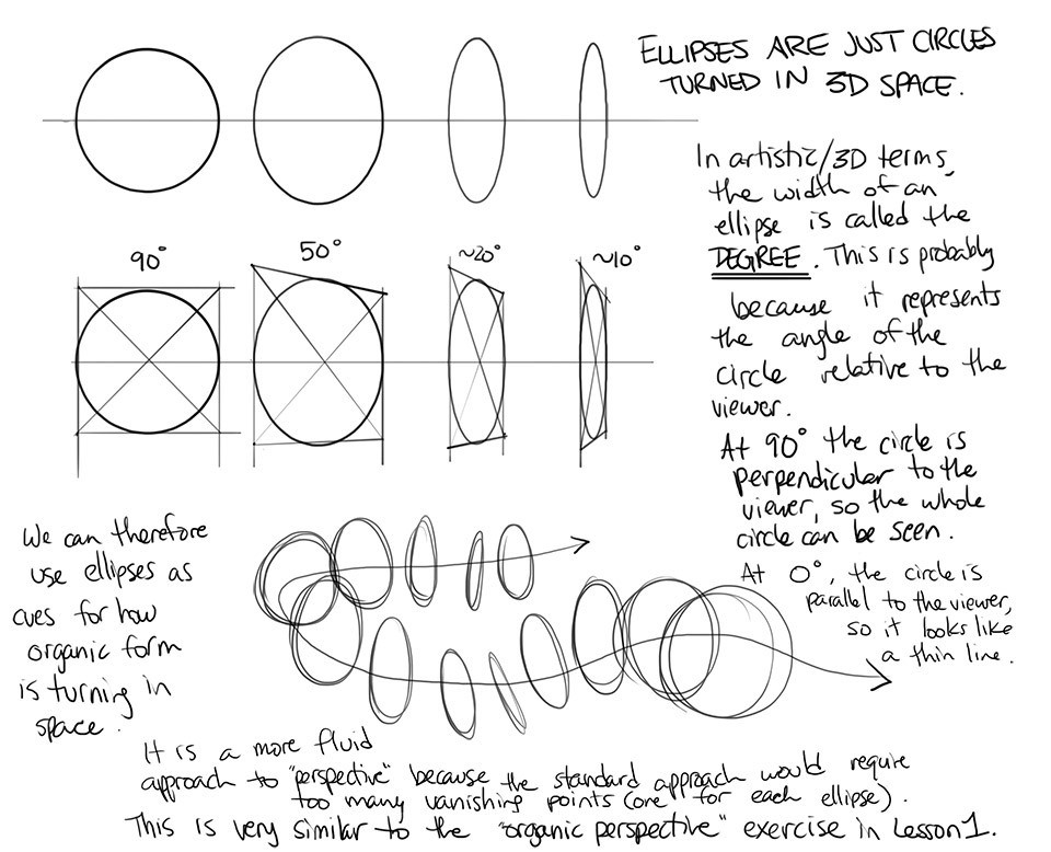 Form Drawing Exercises | World Of Example pertaining to Form Drawing Exercises 23726
