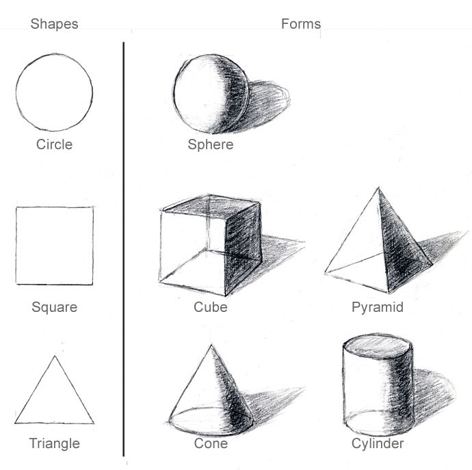 Free Drawing Lessons - Using Basic Geometric-Shapes And Three with regard to Geometric Shapes Art 3D 24593