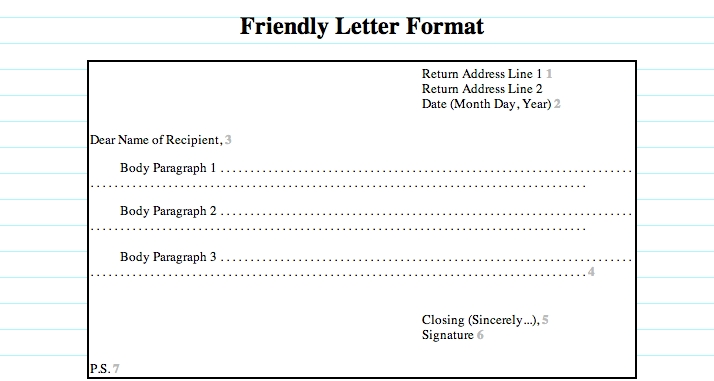 Friendly Letter Format Heading | Theveliger pertaining to Friendly Letter Format Heading 20891