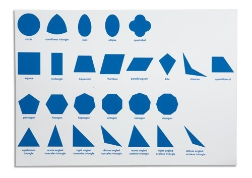 Geometric Shapes Control Chart/0037C1 pertaining to Geometric Shapes Chart 24563