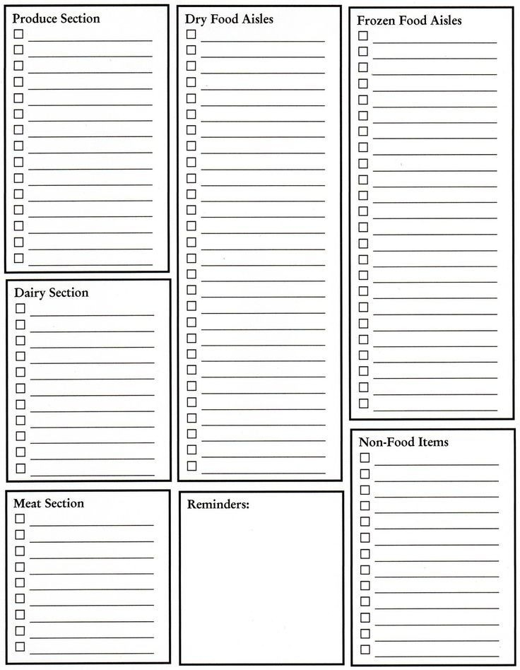 Grocery List Template | Blank Grocery List Template Cnq4Ztkb in Blank Grocery List 19171