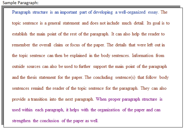 How Do I Improve My Paragraph Structure And Unity? | College Of throughout Body Paragraph Structure Example 18861