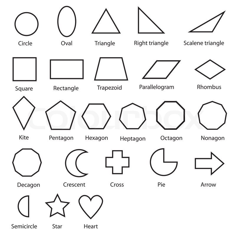 Image Of Shapes Chart For Kids Vector Isolate On White | Stock throughout Geometric Shapes Chart 24563