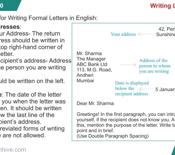 Informal Letter Format For Class 8 Templates Corner For Informal