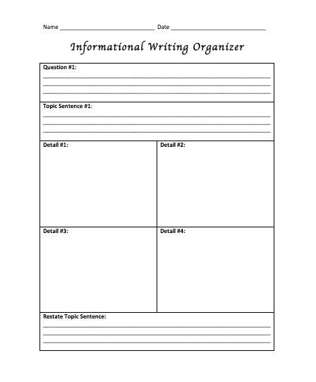 Informative Graphic Organizer 5Th Grade | World Of Example with Informative Graphic Organizer 5Th Grade 22474