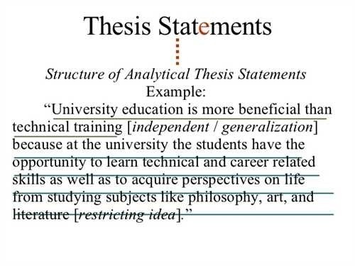Is This A Good Thesis - Wolf Group within How To Write A Thesis Statement Examples 21281