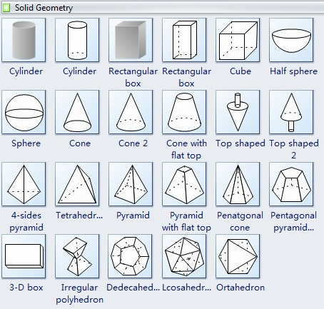 Mathematical Drawing Software, Free Examples And Templates Download pertaining to Geometric Shapes And Names Chart 24533