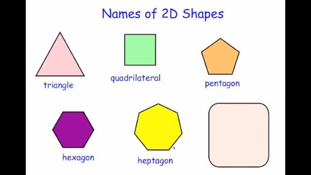 Names Of 2D Shapes | Corbettmaths regarding 2D Shapes Names 19352