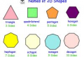 2D Shapes Names