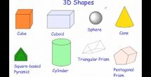 3D Shapes Names