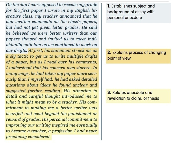 Personal Essay Thesis Statement Examples Resume Example Research inside Body Paragraph Essay Example 18811
