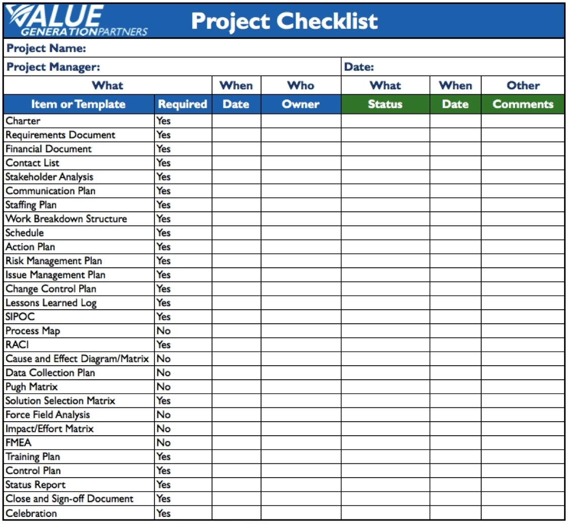 Project Checklist Template Word | World Of Example for Project Checklist Template Word 22164