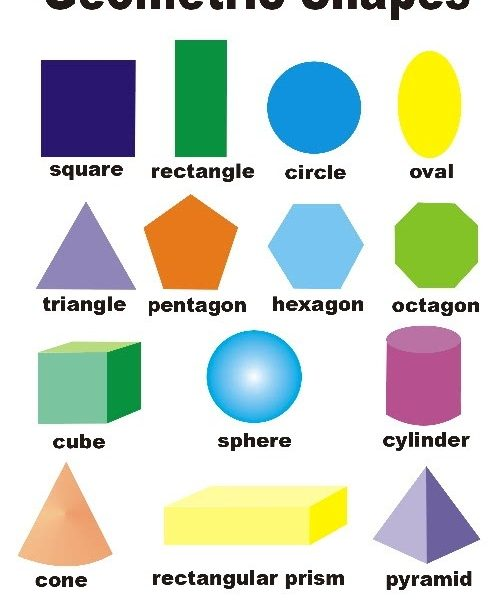 photo relating to Printable Shapes Chart titled Styles For Children Printable Geometric Designs For Youngsters