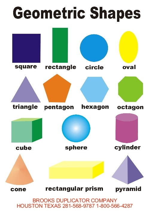 Shapes For Kids | Printable Geometric Shapes For Children within Geometric Shapes And Names Chart 24533