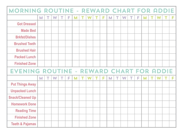 Staying Organized Throughout The School Year with Daily Checklist Template For Kids 24152