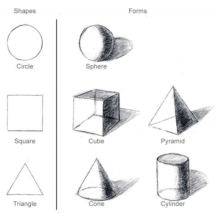Teacher Could Start Drawing One And Have Students Guess The Shape inside Form Shape Art 23606