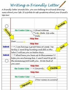 Persuasive Letter Format For Middle School. This Handout Outlines The 5 Parts Of A Friendly Letter  Heading throughout Format For Middle School Examples and Forms