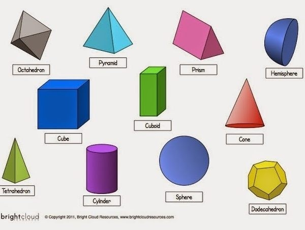 To Be Young At {Art}: Geometric Or Organic? Throughout 3D Organic with regard to 3D Organic Shapes 19523