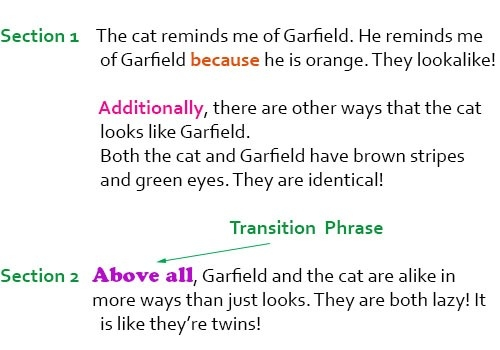 Transition Words- An Overview | Part Of Speech regarding For Example Transitions 20539