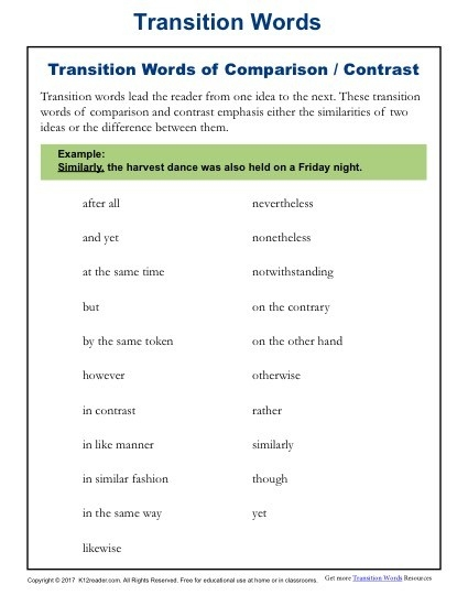 Transition Words And Phrases - Lists And Worksheets - K12Reader intended for Conclusion Transitions Examples 20650