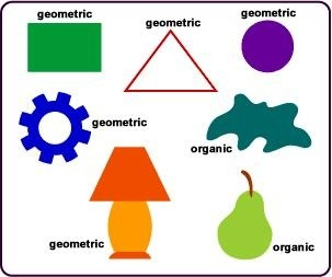 Visual Arts: Organic And Geometric Shapes in Geometric Shape Examples 24394