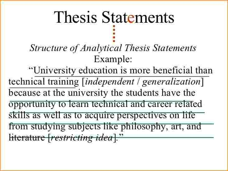narrative thesis statement examples Your thesis statement should tell your reader what the paper is about and also help guide your writing and keep your argument focused for example.
