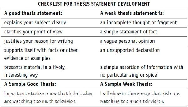 Writing A Thesis Statement Worksheet Free Worksheets Library 17 with Thesis Statement Examples For Kids 21251
