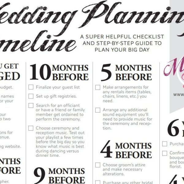 Wedding Timeline Checklist.11 Free Printable Checklists For Your Wedding Timeline Inside